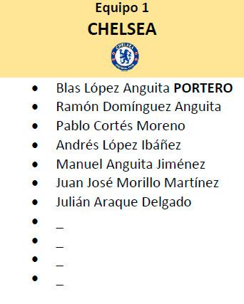 Equipo 1 - Chelsea